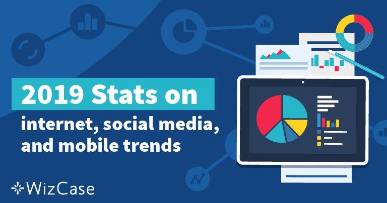 23 úžasných statistik z internetu a sociálních médií 2019 Wizcase
