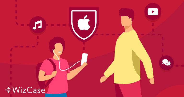 Nejlepší aplikace rodičovské kontroly pro iPhone a iPad – 2021